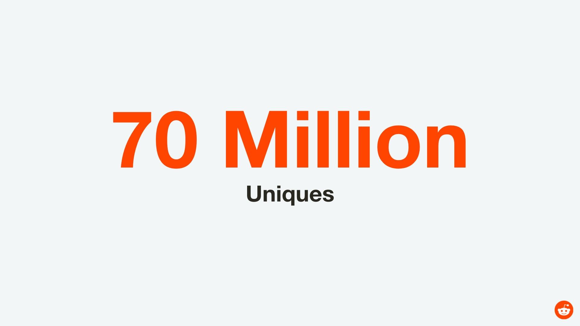 User Statistic Slide