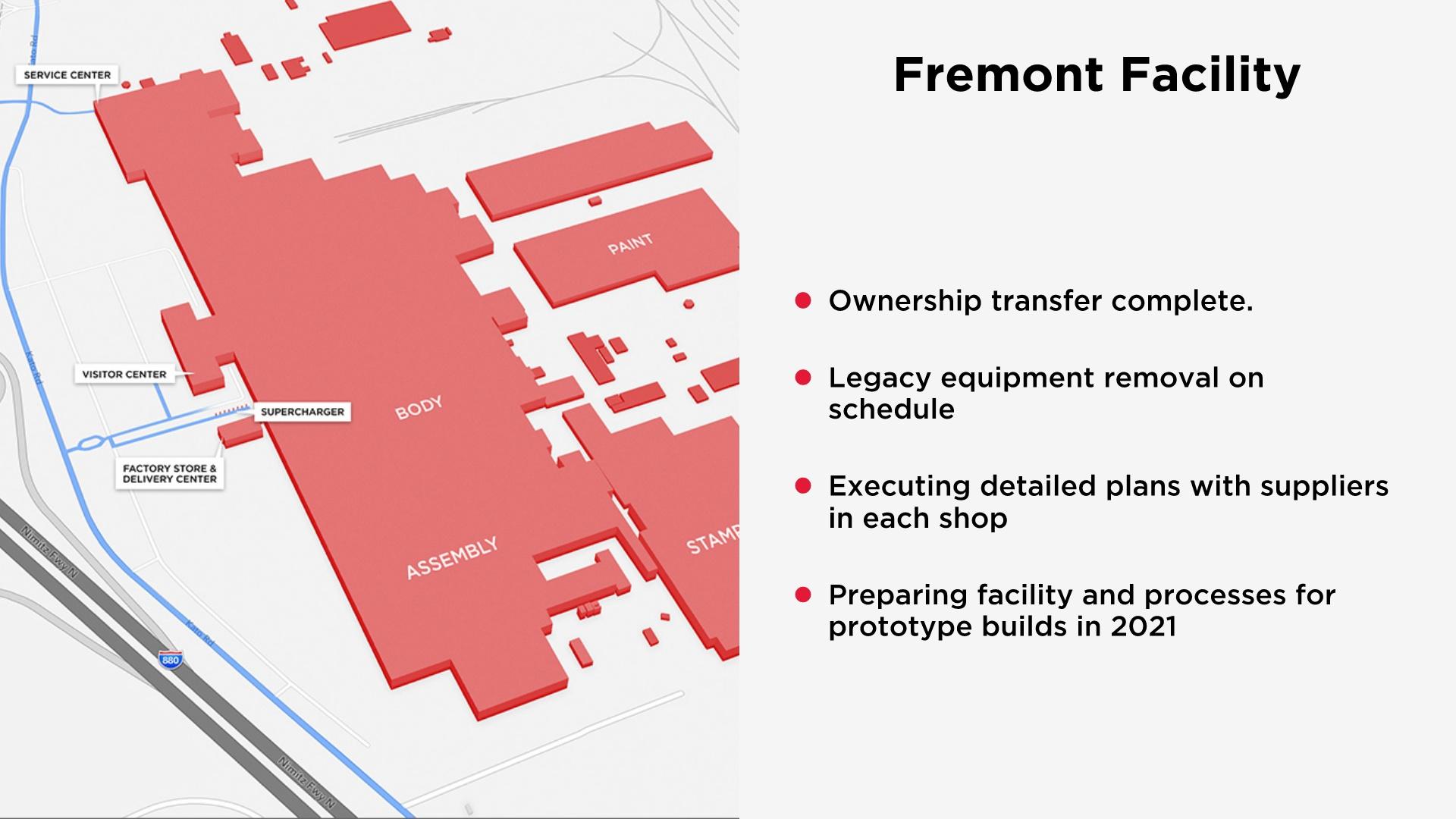 Facility Assets slide