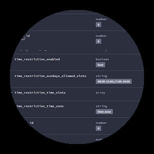 access control API
