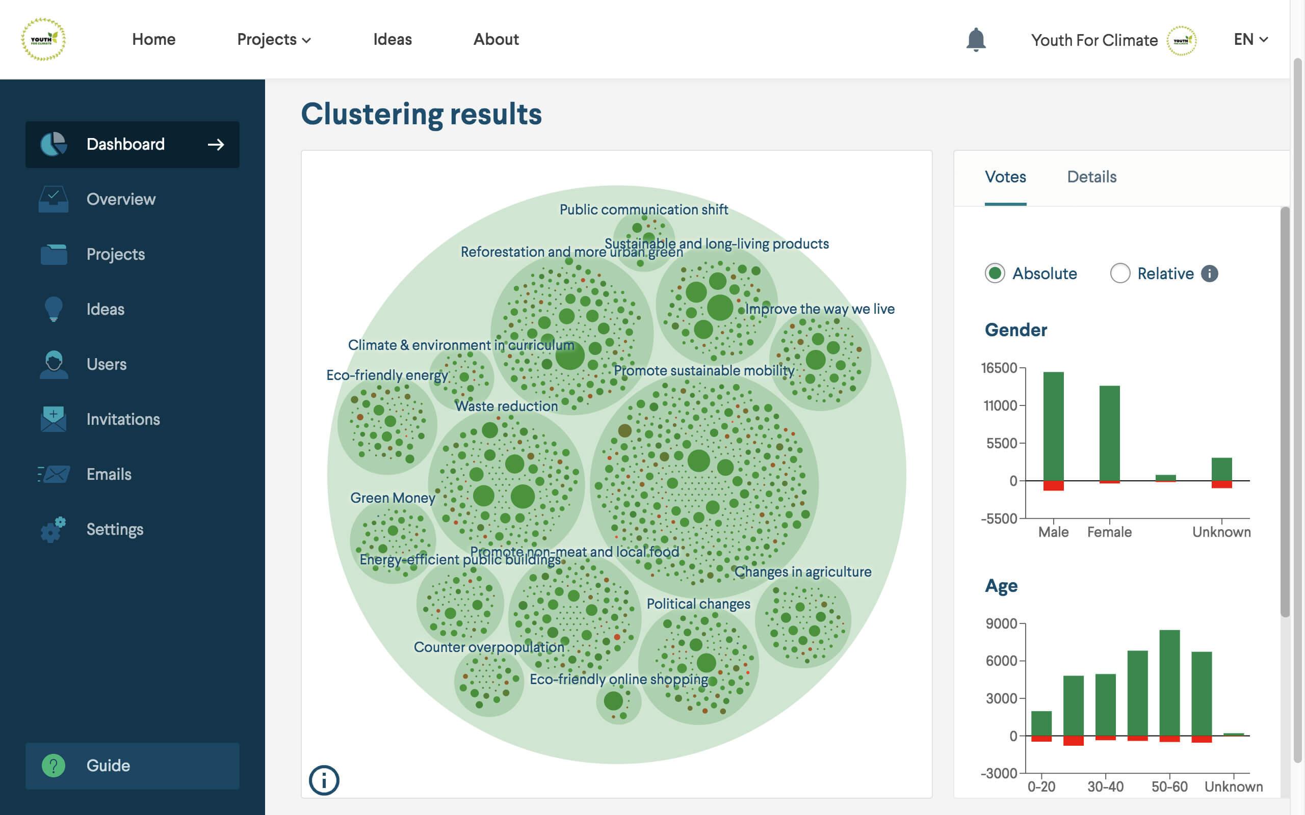 engagement toolbox visual