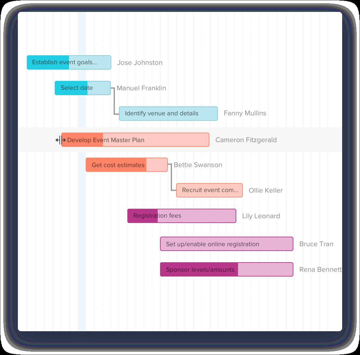 event project management software teamgantt
