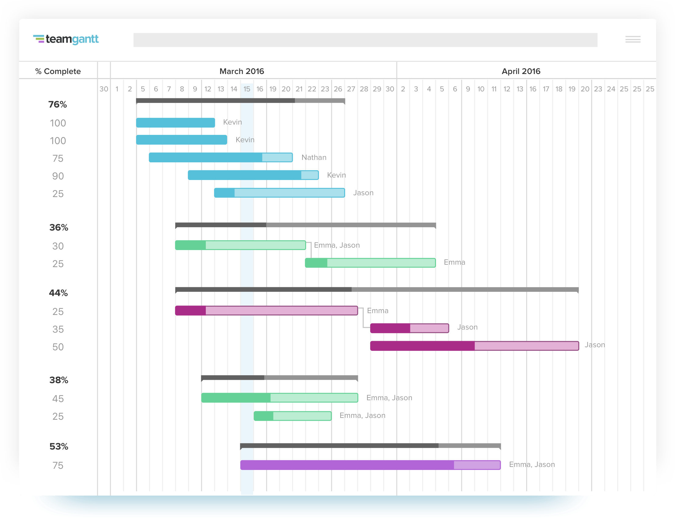 Online gantt chart software teamgantt 30 seconds how our project scheduling software works ccuart Gallery
