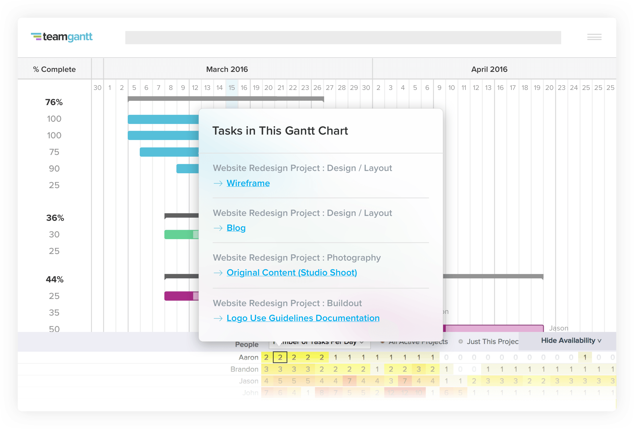 30 seconds manage resources in your gantt project
