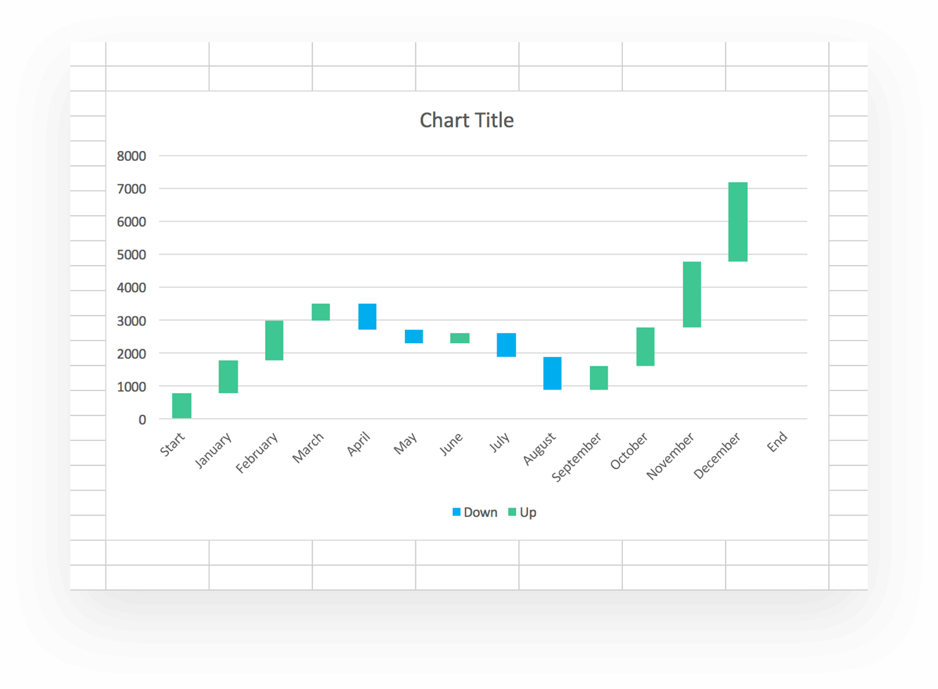 Waterfall Chart Excel Template How To Tips Teamgantt