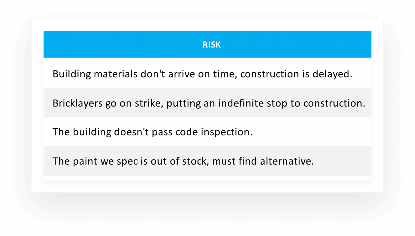 building materials calculator excel - Saroz rabionetassociats com