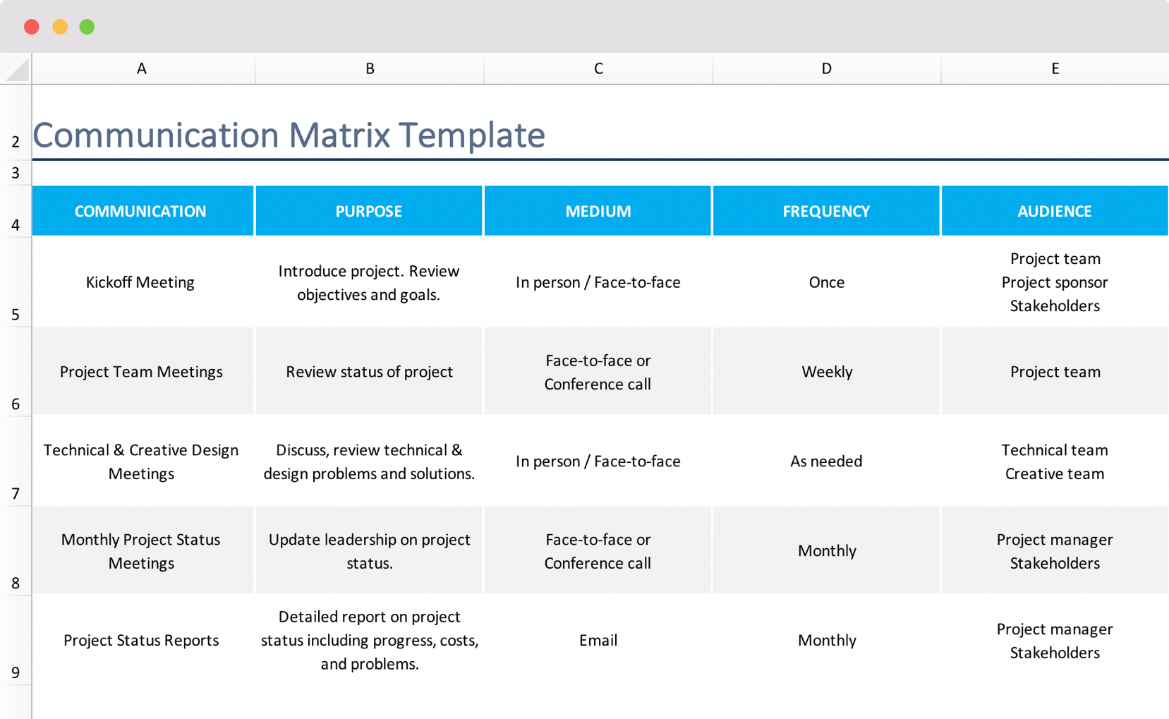 Free Communication Matrix Template