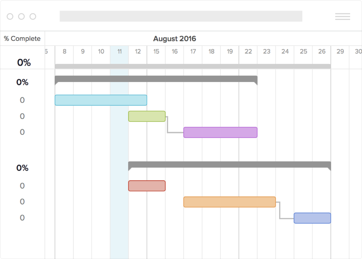 Free gantt chart excel template download now teamgantt ccuart Image collections