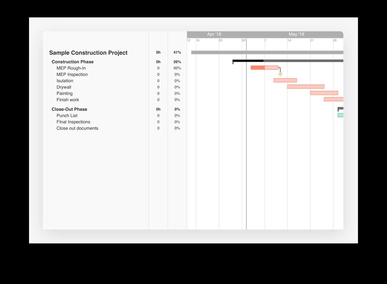 construction project management software teamgantt