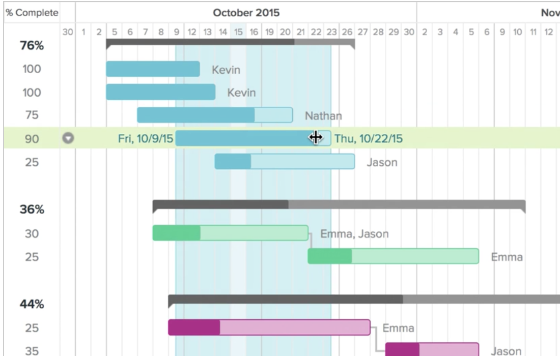 Collaborative Gantt Chart Software Teamgantt