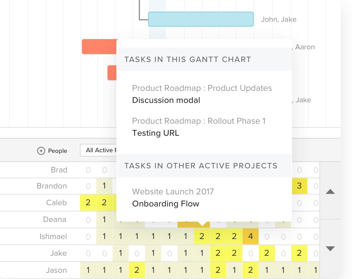 google sheets gantt chart template download now teamgantt. Black Bedroom Furniture Sets. Home Design Ideas