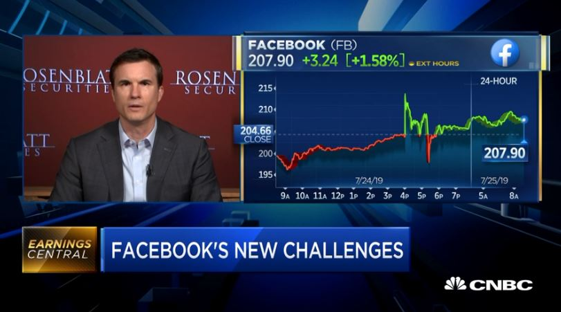 Facebook's privacy issues are no longer affecting the stock, analyst says