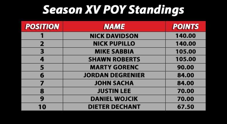 Season 14 Player of the Year Top Ten