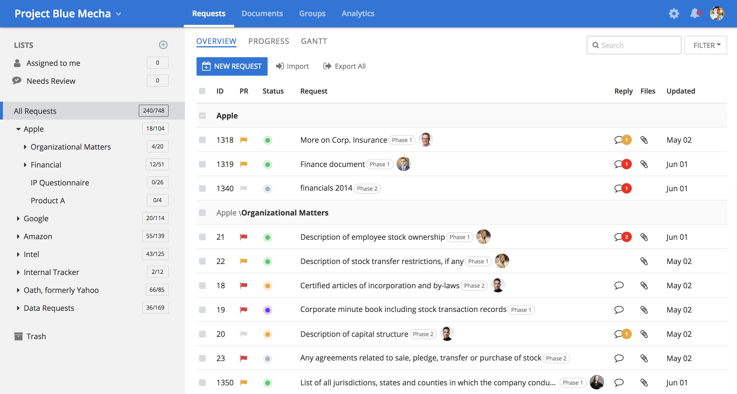 Full Lifecycle Deal Management Software