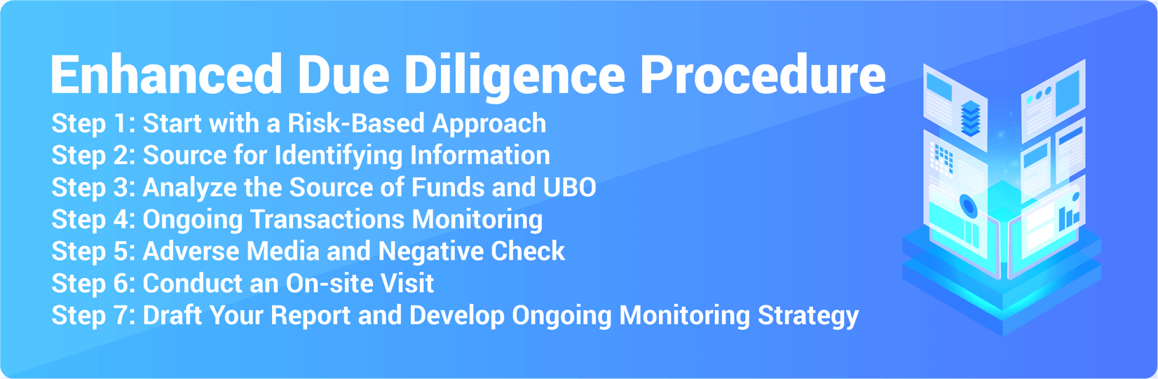 Enhanced Due Diligence Procedures