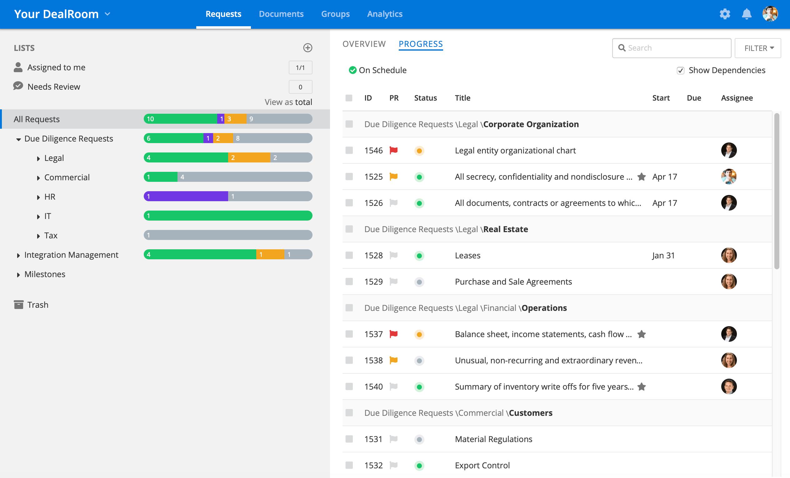 deal tracking progress