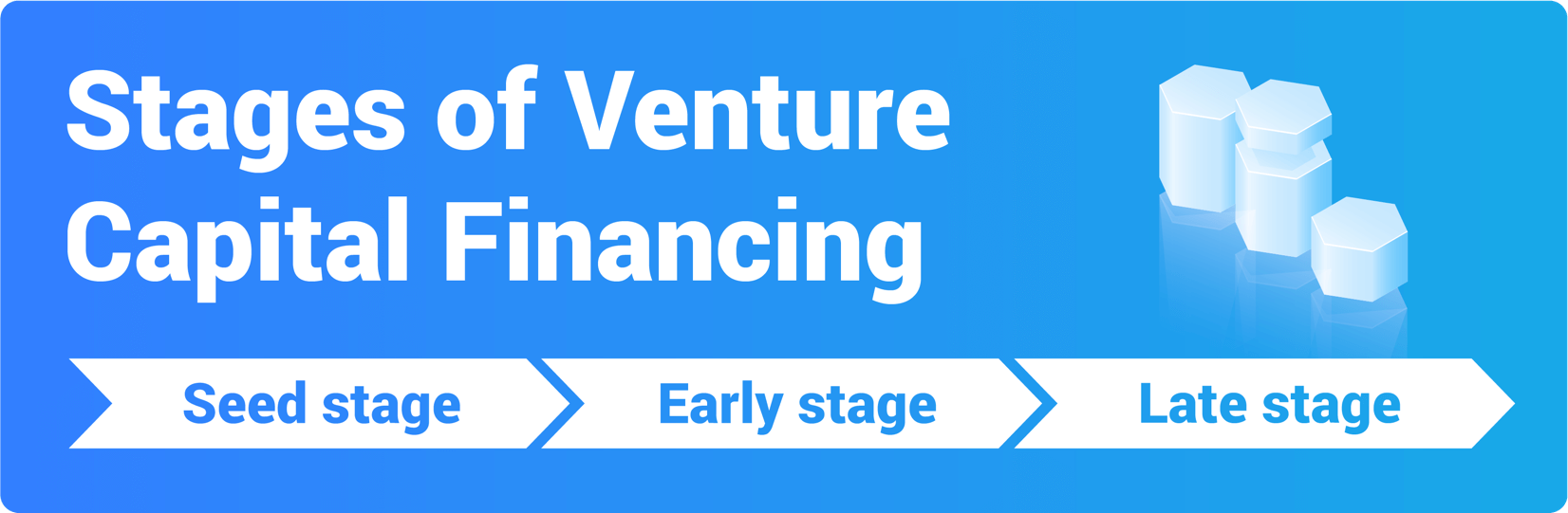 Venture Capital Financing Stages
