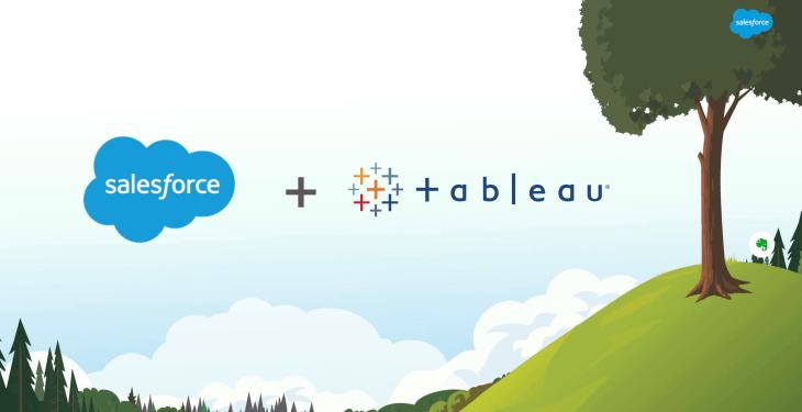 Salesforce & Tableau Software M&A Deal
