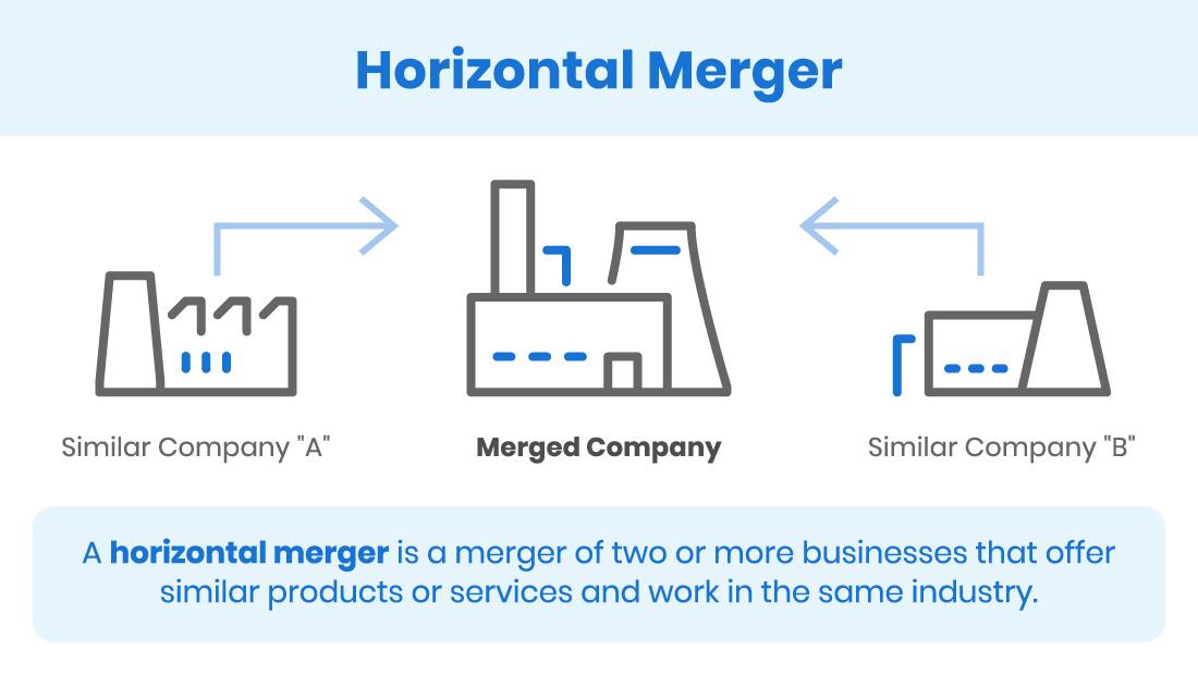 horizontal merger