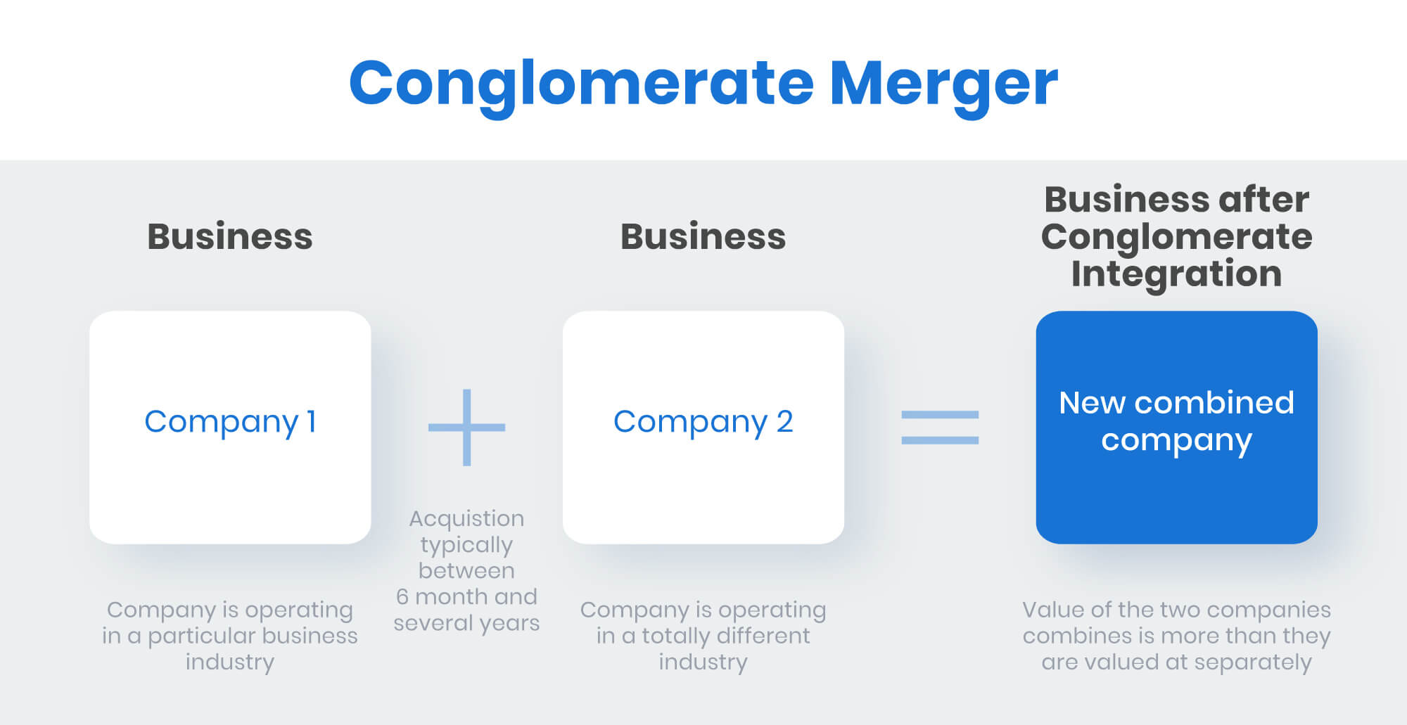 conglomerate merger