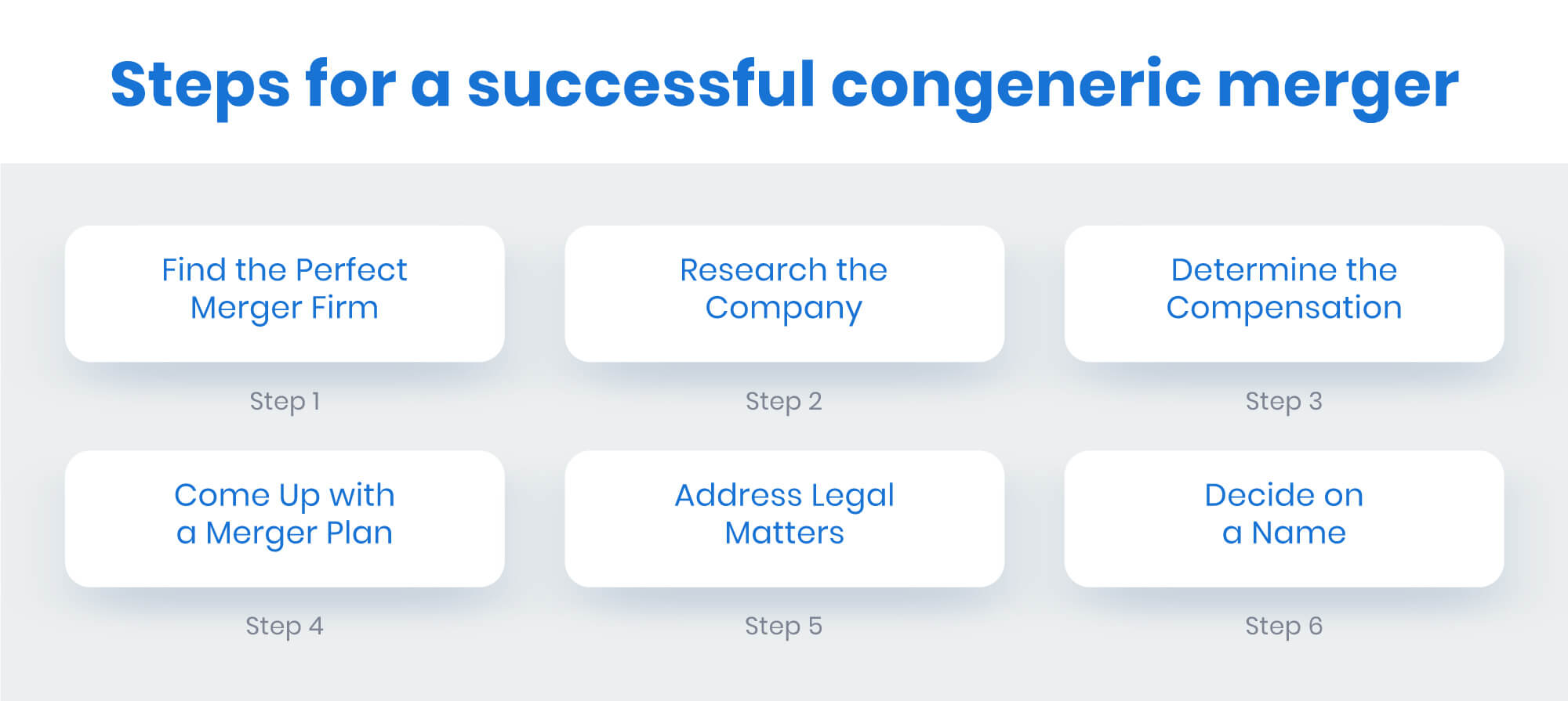 steps of successful congeneric merger
