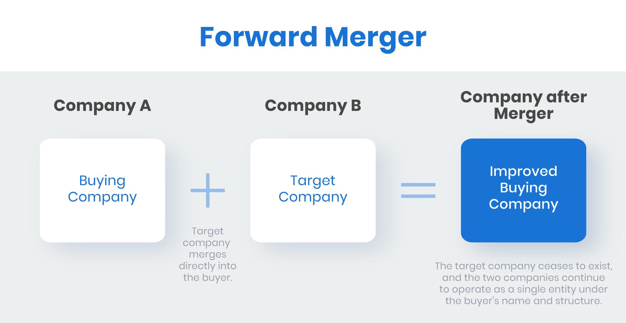 forward merger