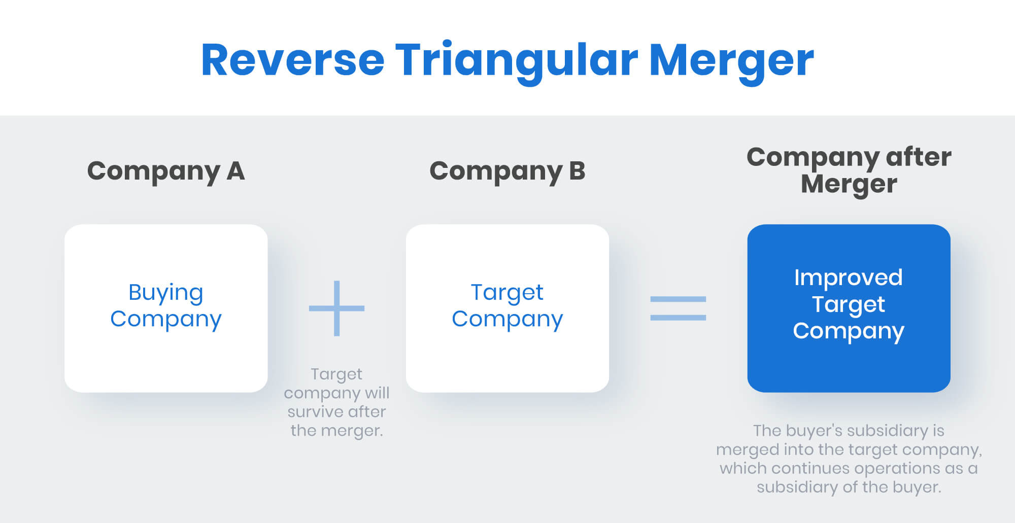 reverse triangular merger