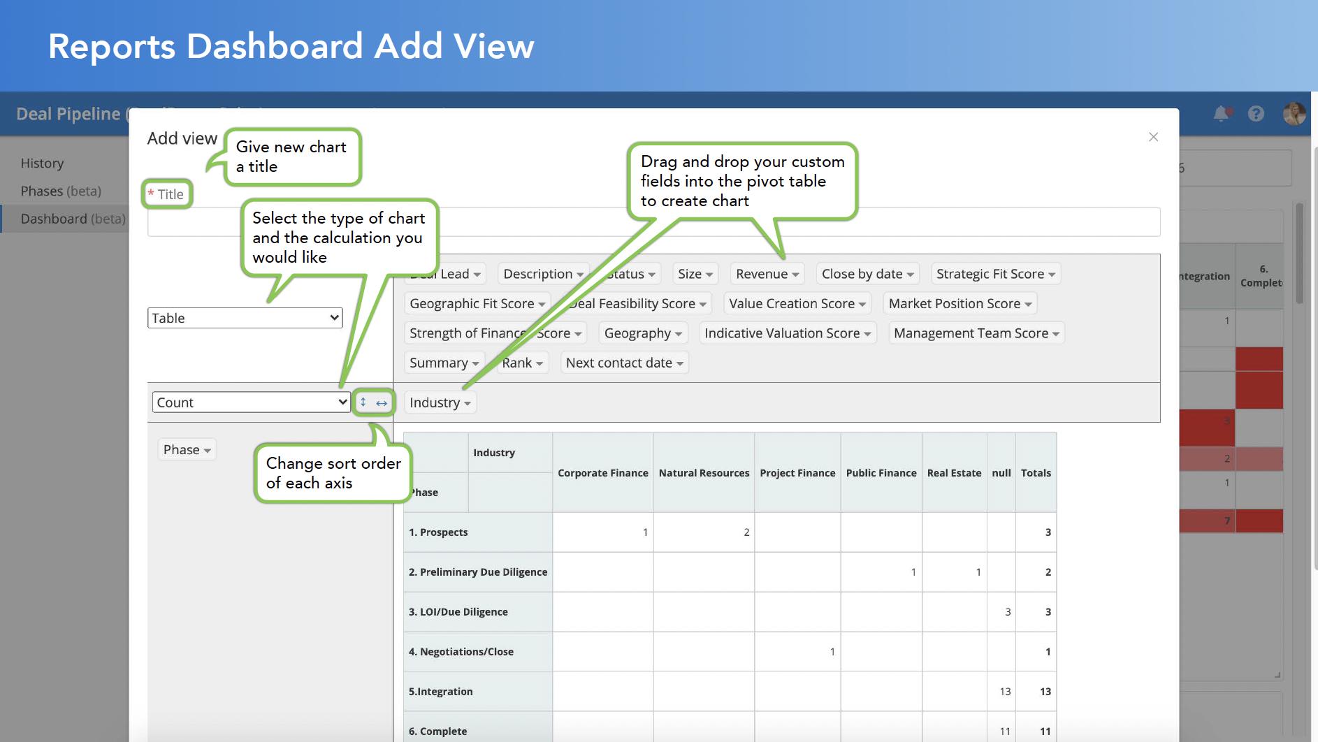 Reports Dashboard Add View