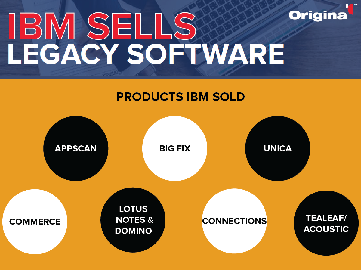 IBM sells their legacy software to HCL, how are IBM clients affected?