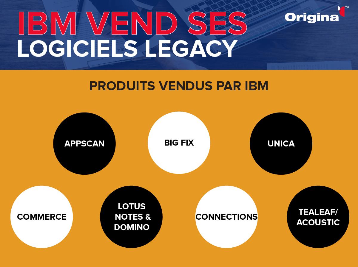 IBM vend ses logiciels legacy à HCL, de quelles manières les clients IBM vont être impactés ?