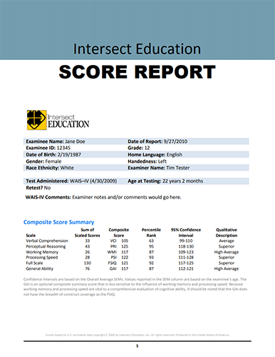 Education Score (Report Card)