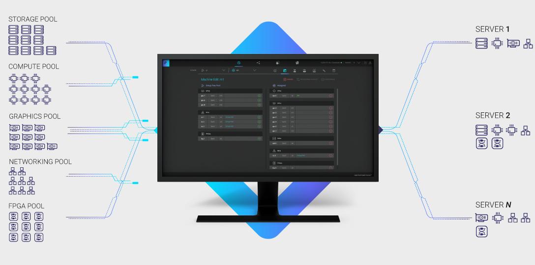 Liqid command center™ transforms your data center