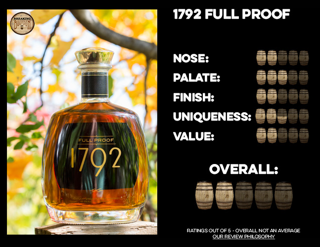 1792 Full Proof Review Breaking Bourbon