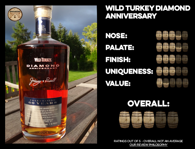 8f6a8c877bd Gallery. Also Check out. COMMENTS. Wild Turkey Diamond Anniversary Bourbon