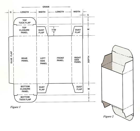 What is a Folding Carton?
