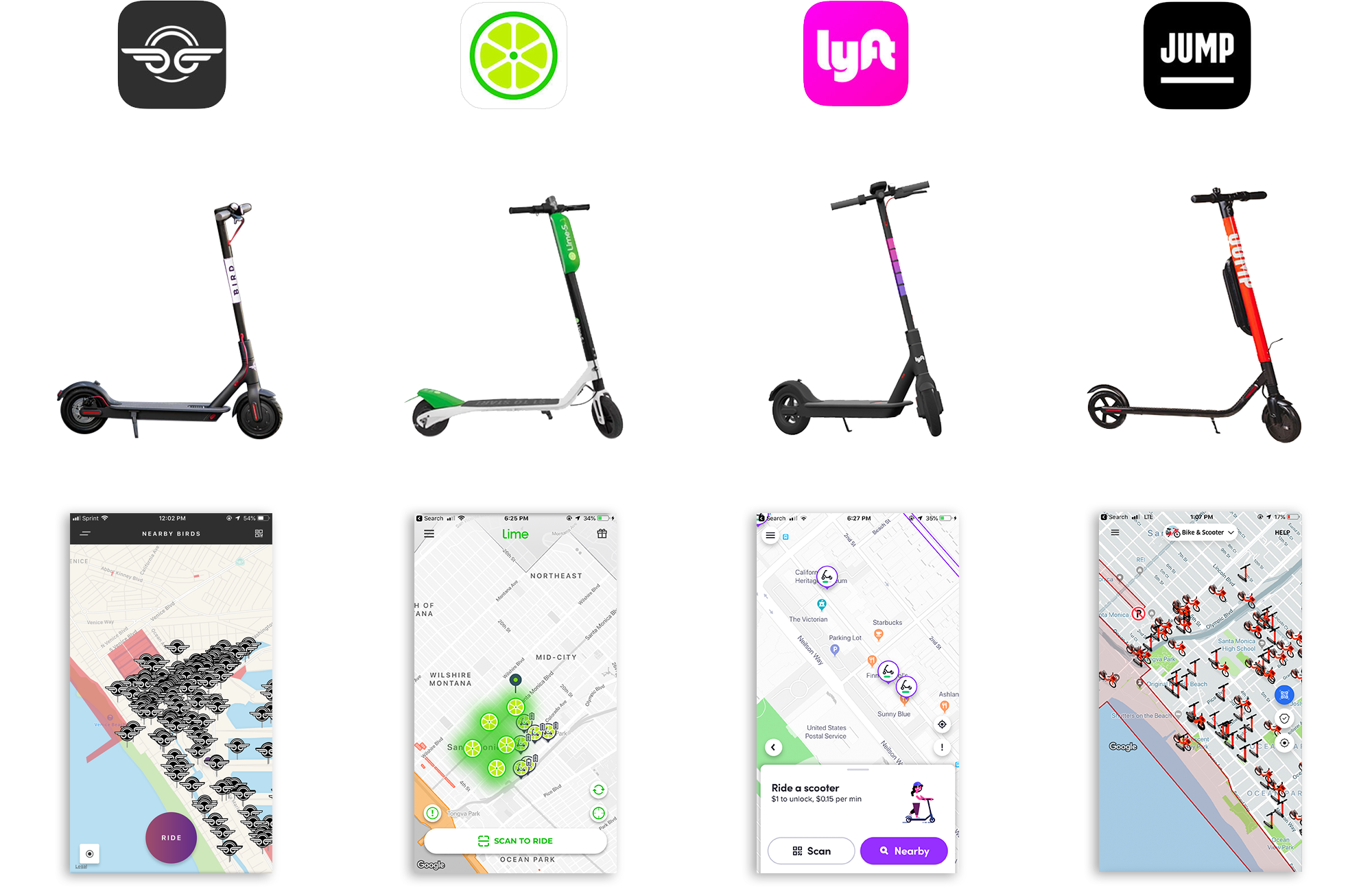 scooter companies that would benefit from ERP system.