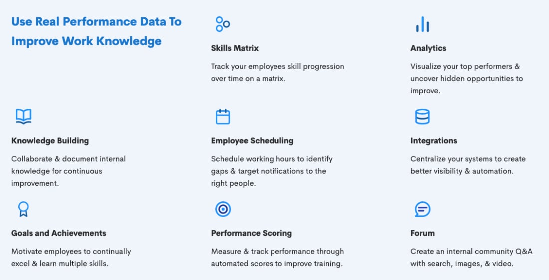 Performance Support features