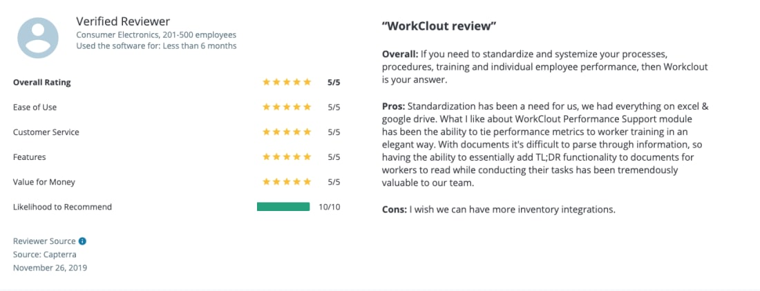 WorkClout review