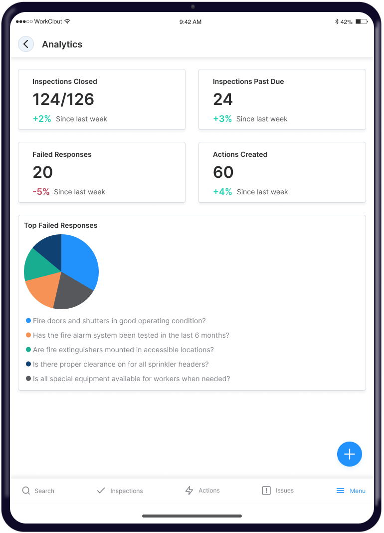 Generate and Share Reports with Colleagues