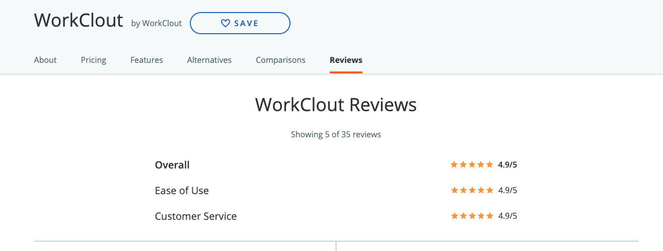 WorkClout High Rated on Capterra