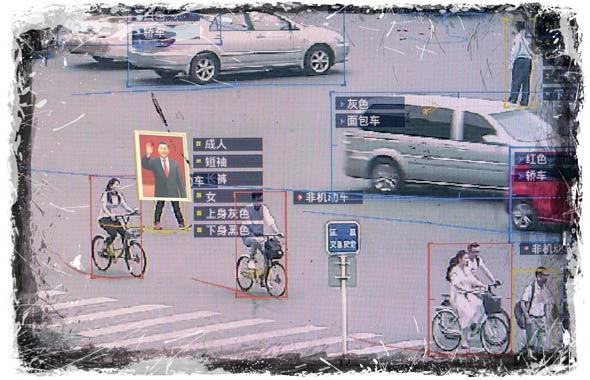 Street Surveillance China