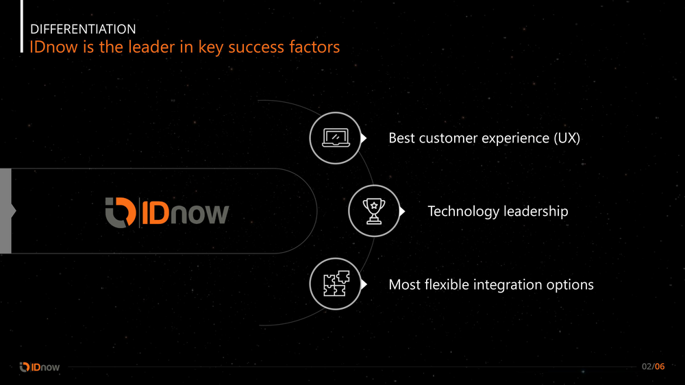 idnow sales presentation after