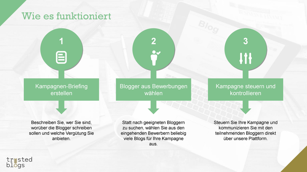 trusted blog pitch deck beispiel