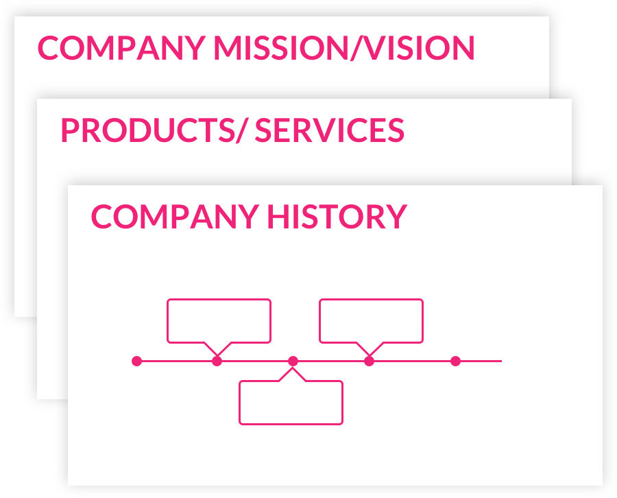 company presentation structure