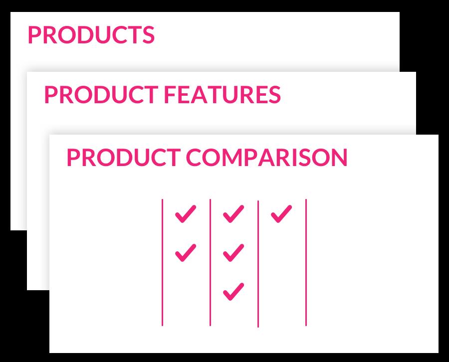 sales presentation structure
