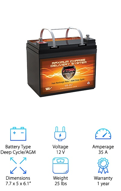VMAXTANKS 12V 35AH Battery