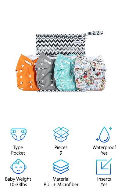 Anmababy Cloth Diapers