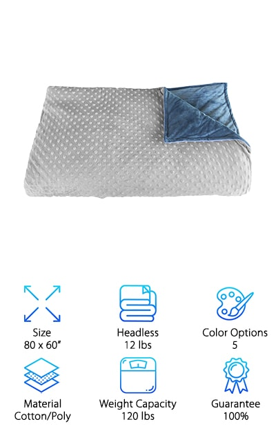 Platinum Health Weighted Blanket