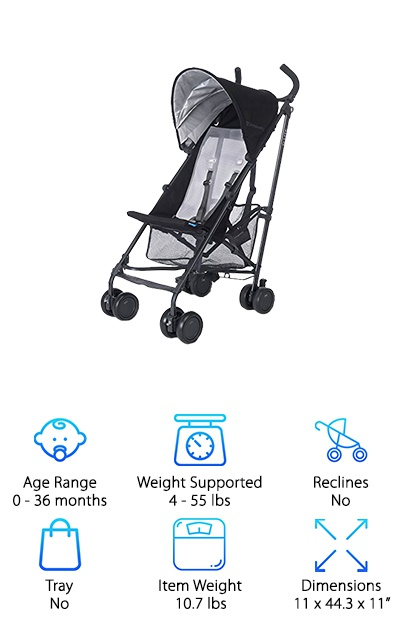 Best Umbrella Strollers for Travel