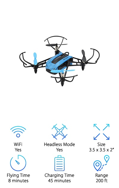 All the bells and whistles are included on the FidgetKit FPV Mini Racing Drone. Even at its small size – 3.5 by 3.5 by 2 inches – you get the components you need to have an absolutely thrilling time. The FidgetKit drone goes up to 30 miles an hour. When it needs to move more slowly, change the settings off of high-speed mode. Use altitude hold to keep it in place, or headless mode to have it tilt the same way you are tilting your smartphone. It does flips in all 4 directions! Forward, backward, right, and left. The remote control can operate on 4 different channels, so if you and your 3 best buds each score one of these drones, they can be flown and raced at the same time without interference. The range for the FidgetKit drone is 200 feet. It does operate using WiFi. Each battery will charge up in 45 minutes, for 8 minutes of flying time.