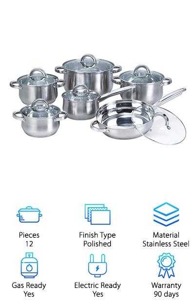 Heim Concept Cookware Set